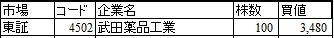 Sinyou20120217